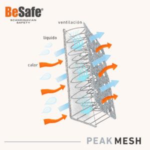 Nuevo tejido 3D Mesh de BeSafe