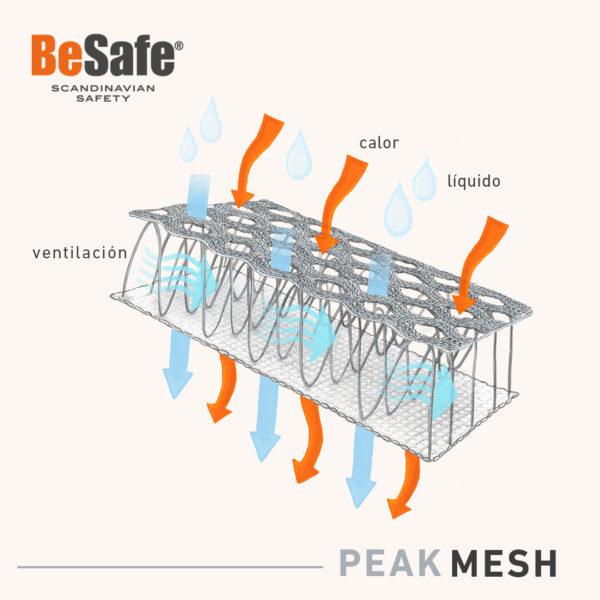 BeSafe_Peak-Mesh